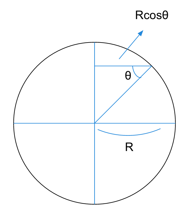 Calculate approximate distance between two latitude